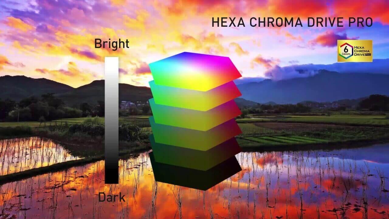 Panasonic Hexa Chroma Drive